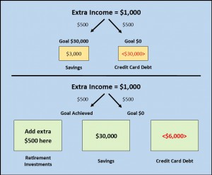 Saving Money Diagram